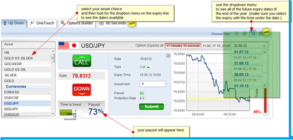 Popularity of binary options signals live stream